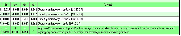 pola-wynik-v2